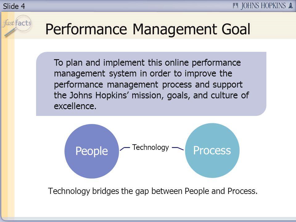 A Performance Management System Ppt Video Online Download