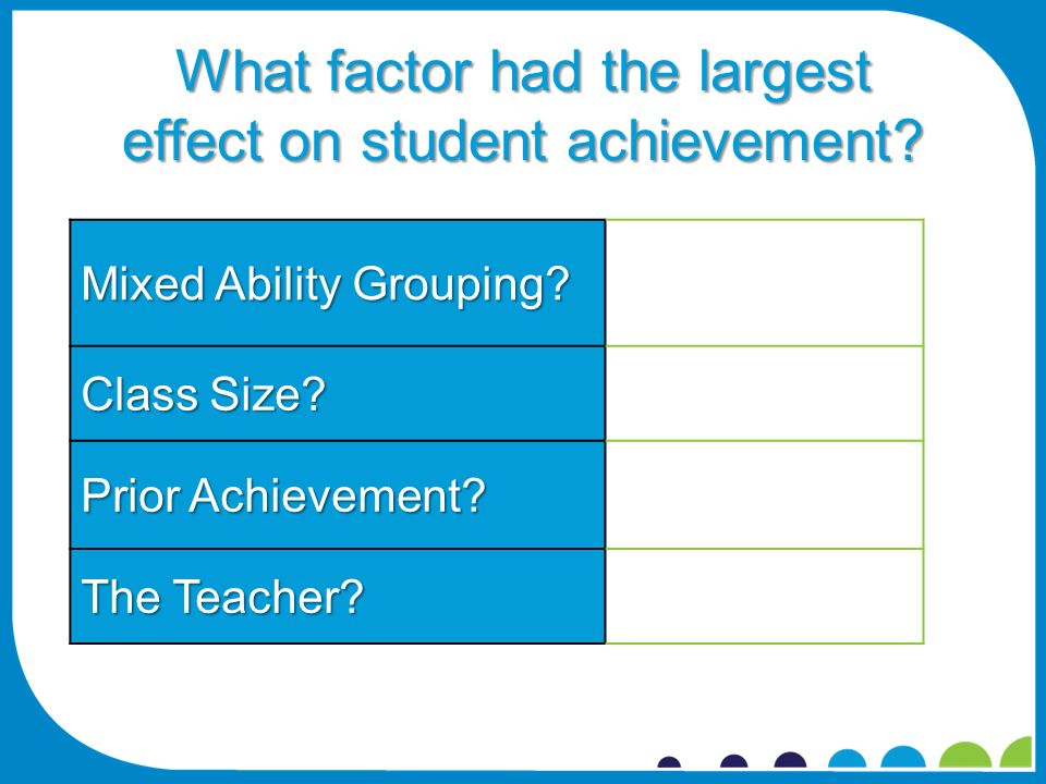 mixed ability grouping School leaders did not evaluate how well mixed-ability group teaching was challenging the most able students assessment,.