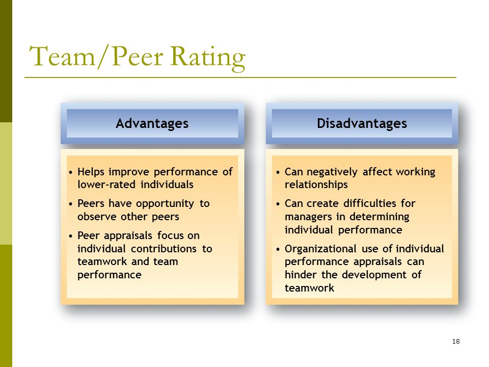 individual work teamwork advantages disadvantages comparison Top 20 advantages and disadvantages of working individually by  the particular project ie individual work vs  both advantages and disadvantages,.