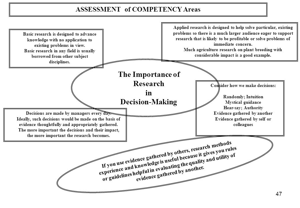 the importance of using the logic of evaluation in creating decisions Guide to performance measurement and program evaluation  identify evaluation questions, create a program planning or logic model, select evaluation design, .
