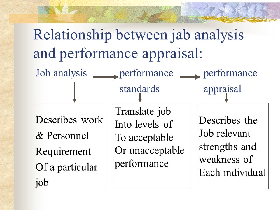 relationship between motivation and employee performance The relationship between job satisfaction, job performance and employee engagement: an explorative symbiotic relationship between employees and the.