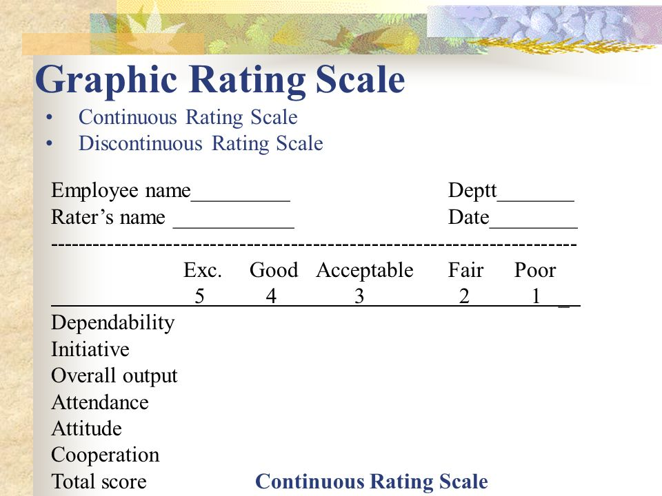 dating rating scale A matrix question is a closed-ended question that asks respondents to evaluate one or more row items using the same set of column choices a rating scale question, commonly known as a likert scale, is a variation of the matrix question where you can assign weights to each answer choice.