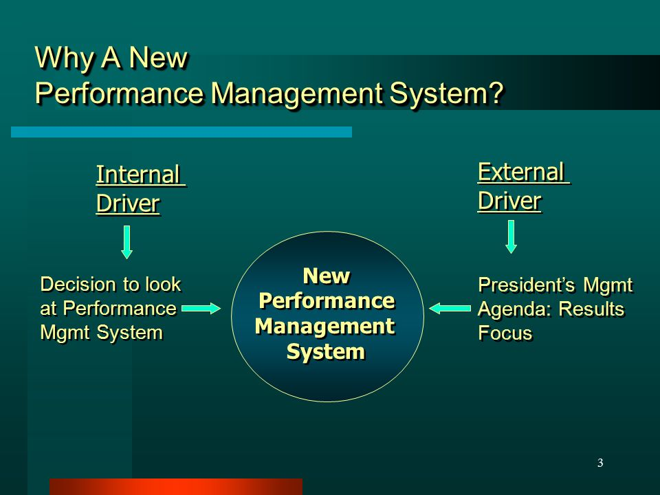 How New Performance Management Trends will Make a Big Impact