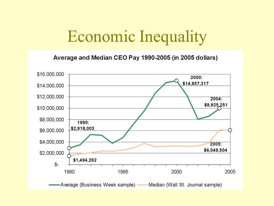 economic inequality - photo #19