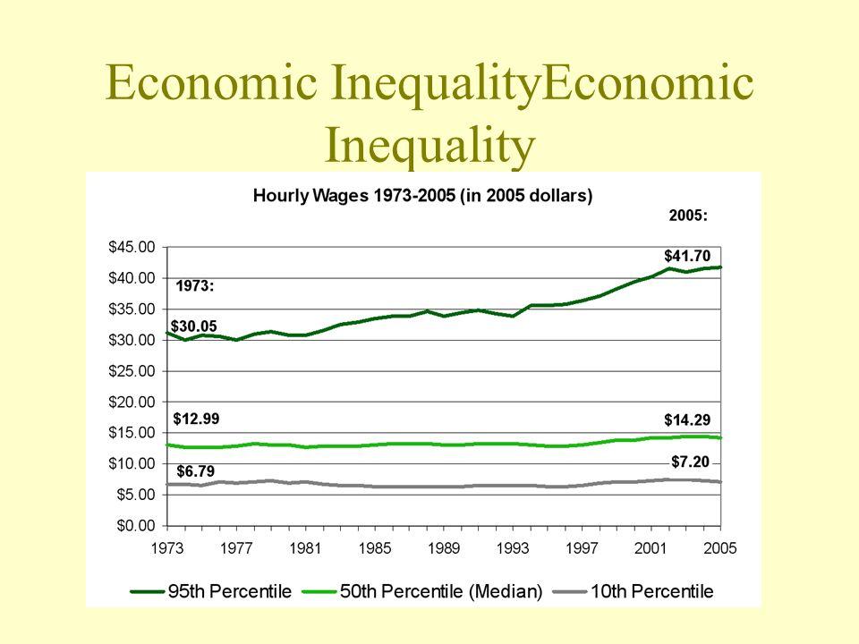 economic inequality - photo #33