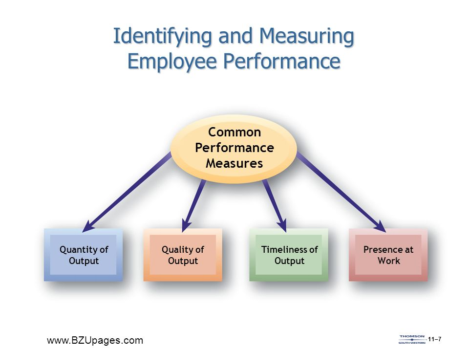 jollibee measure performance for employee Perceptions of employees and customers were also different on social responsibility performance of jollibee particularly in the levels of legal and ethical responsibilities both employees and customers may have their (2008), social audit is conducted to assess and report a business's performance in.