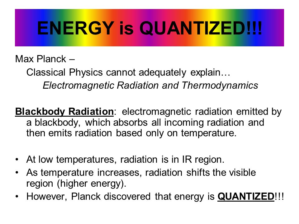Electromagnetic Radiation and Thermodynamics