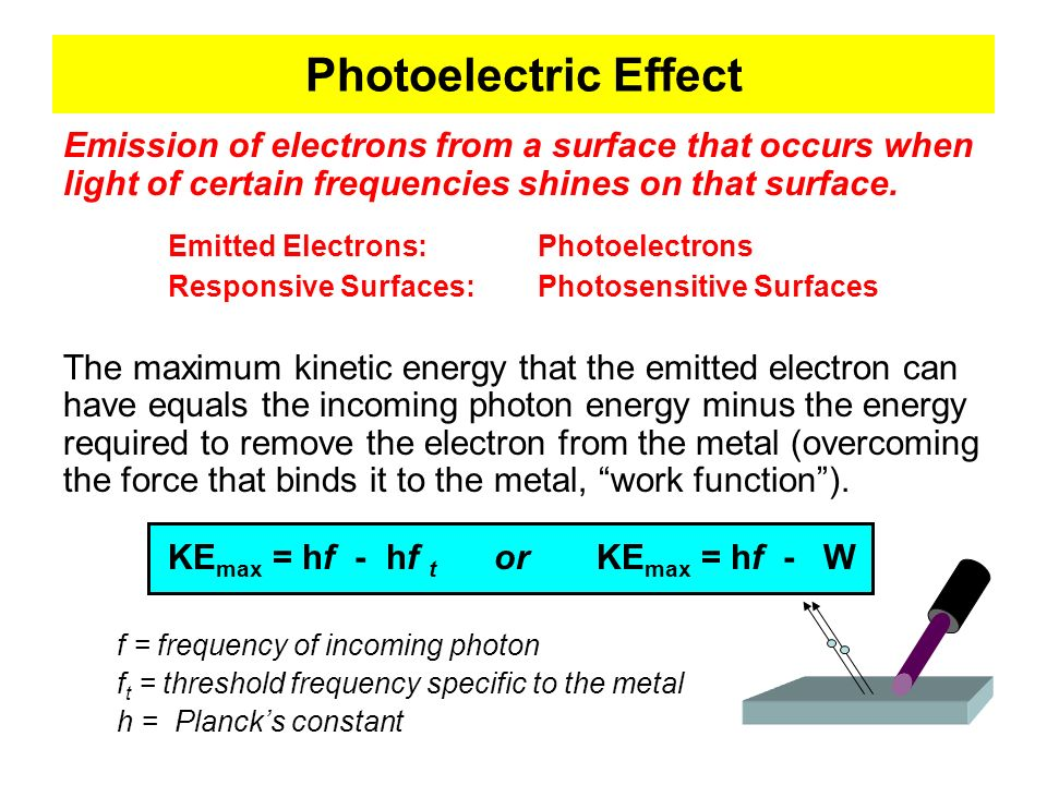 Photoelectric Effect Emission of electrons from a surface that occurs when light of certain frequencies shines on that surface.