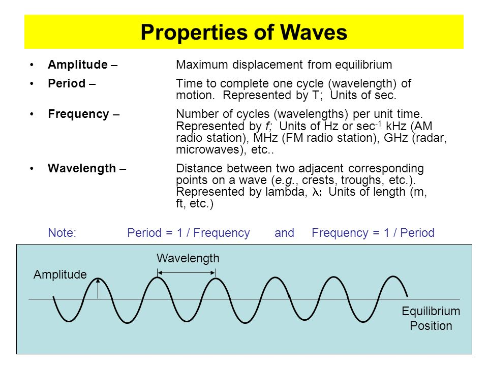 Vibrations and Waves Simple Harmonic Motion Wave Interactions – Wave Interactions Worksheet