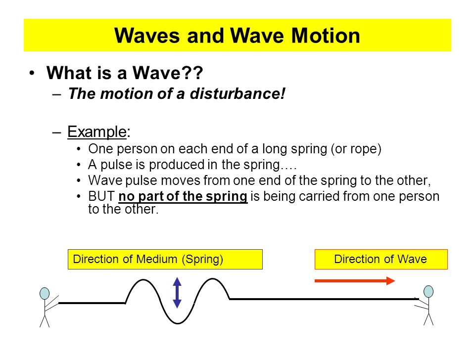 Waves and Wave Motion What is a Wave The motion of a disturbance!