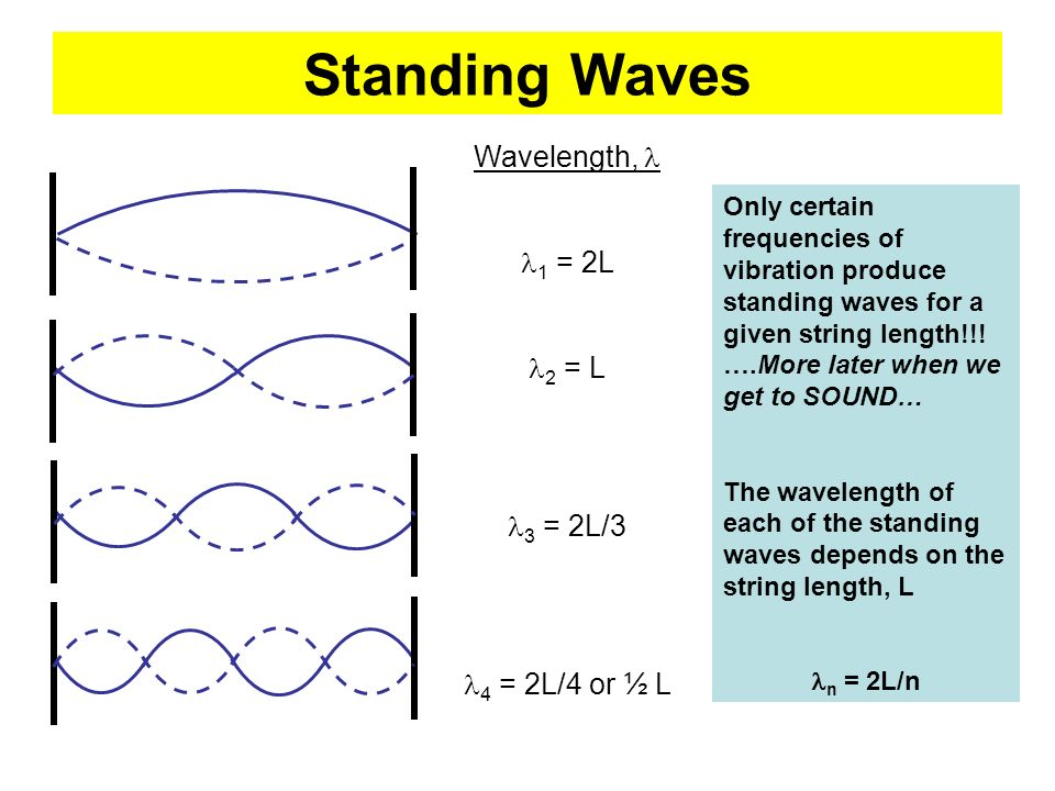 how to create a standing wave