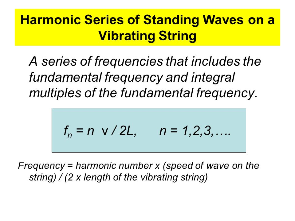 Harmonic Series of Standing Waves on a Vibrating String