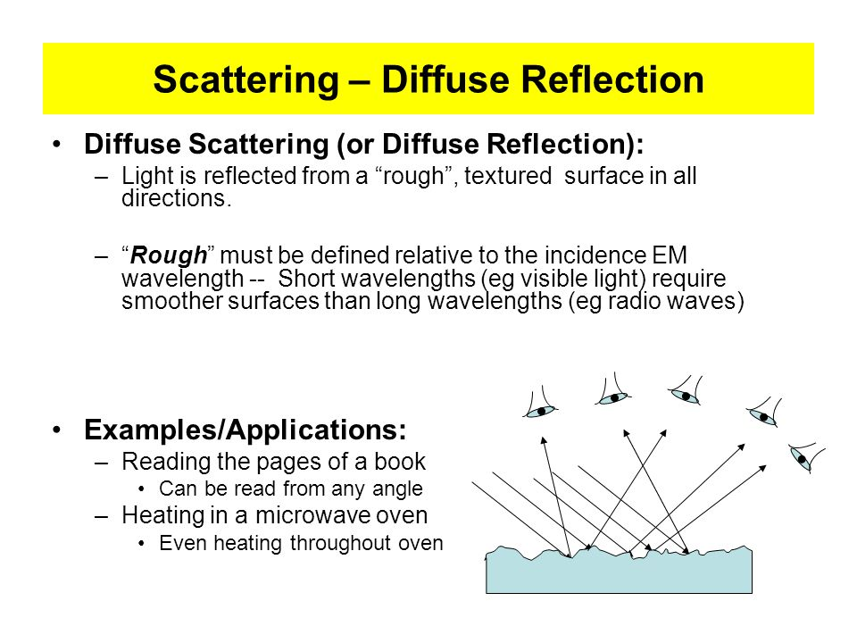 Scattering – Diffuse Reflection