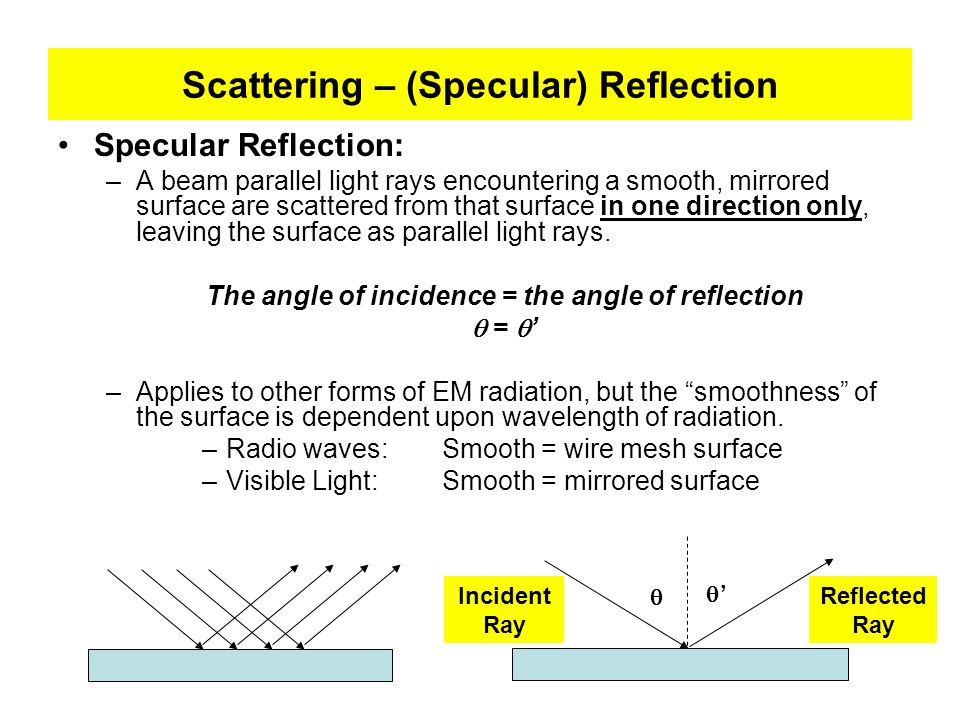 Scattering – (Specular) Reflection