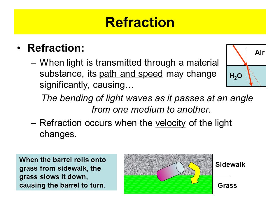 Refraction Refraction: