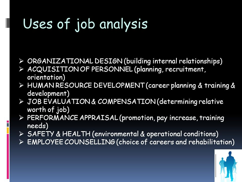 Uses of job analysis ORGANIZATIONAL DESIGN (building internal relationships) ACQUISITION OF PERSONNEL (planning, recruitment, orientation)