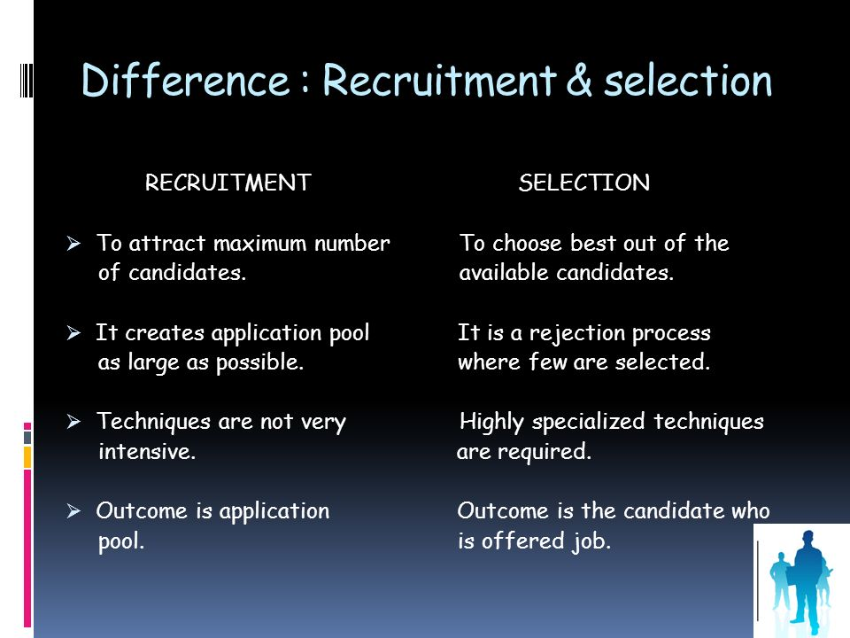 Difference : Recruitment & selection
