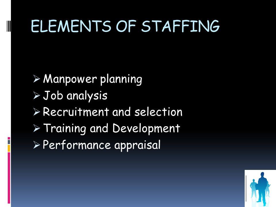 ELEMENTS OF STAFFING Manpower planning Job analysis