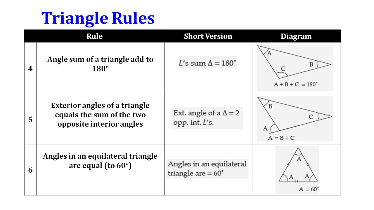 Angles and their rules ppt video online download - Sum of the exterior angles of a triangle ...