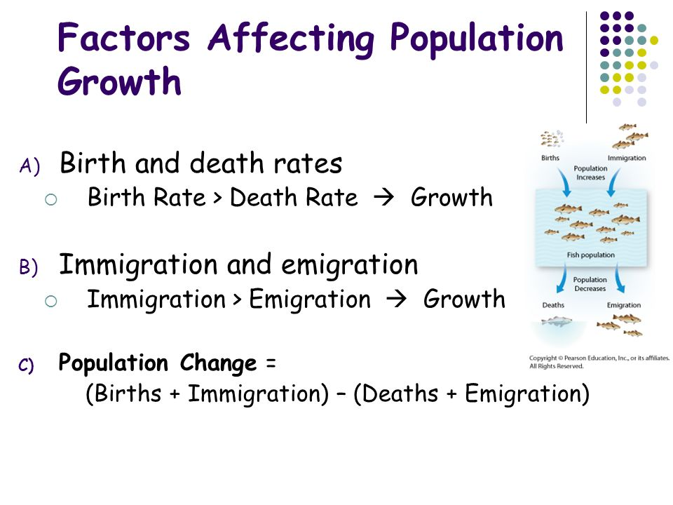 the major factors affecting the change in population rates Population numbers change over time, influenced by births, deaths and migration into or out of the area global population levels, having grown slowly for.
