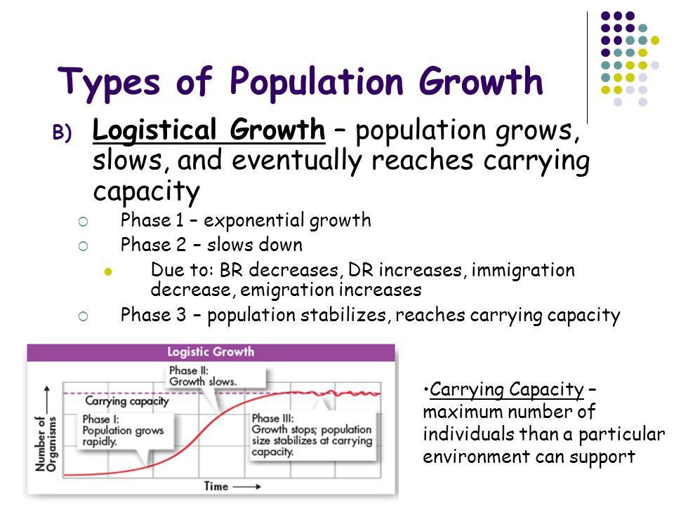 explain two types of population growth Economic growth is measured by the increase in a country's total output or real gross domestic product (gdp) or gross national product (gnp) the gross domestic product (gdp) of a country is the total value of all final goods and services produced within a country over a period of time.