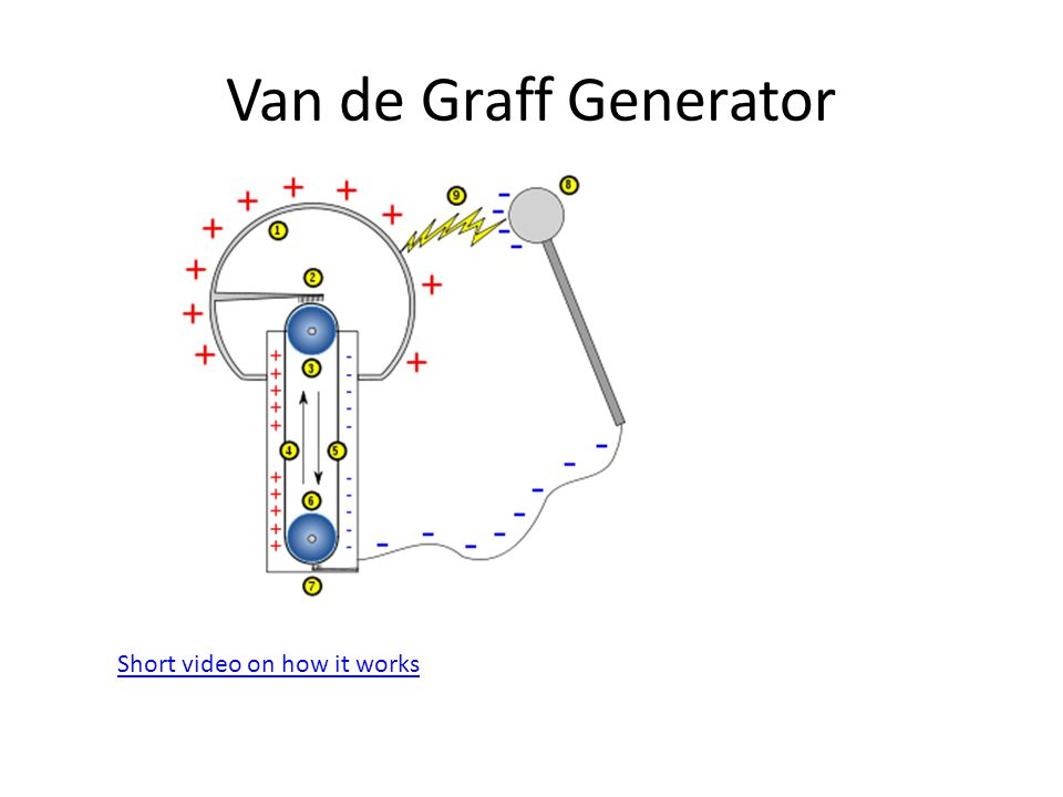 electrostatics electrostatics is the study of electrical