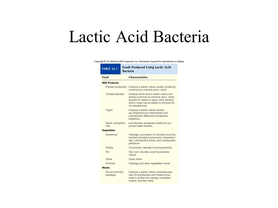 Bacteria In Low Acid Foods