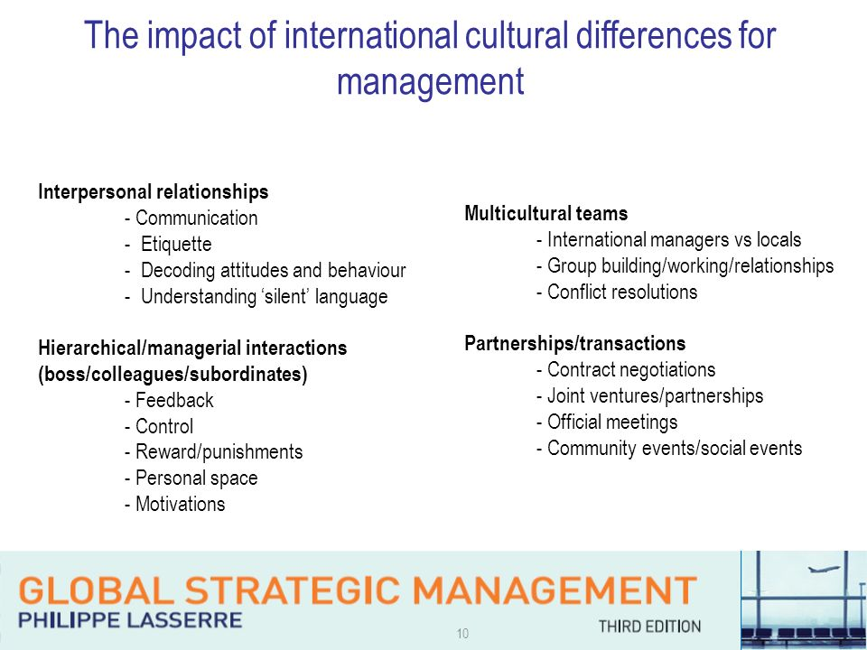 understanding culture in international hrm expartriate culture shock Ignorance of cultural differences can result in weak market share, low or negative return on investment, missed opportunities, and reputational damage, as well as legal challenges, productivity losses, expatriate failure, and the premature termination of contracts, joint ventures, and partnerships the misunderstandings, tensions, and.
