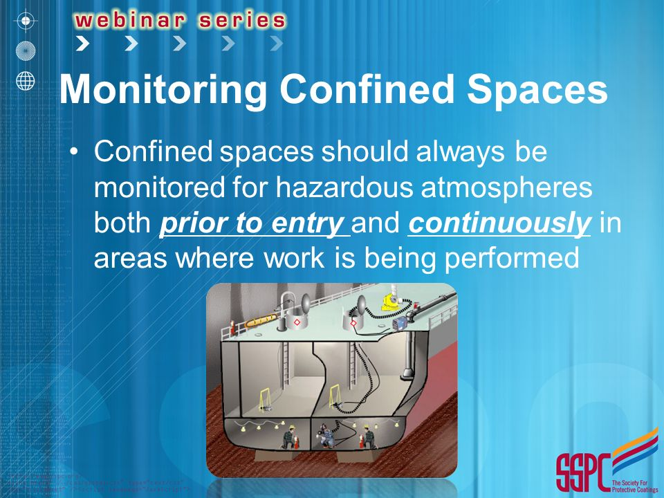 100+ Confined Space Air Monitoring – yasminroohi