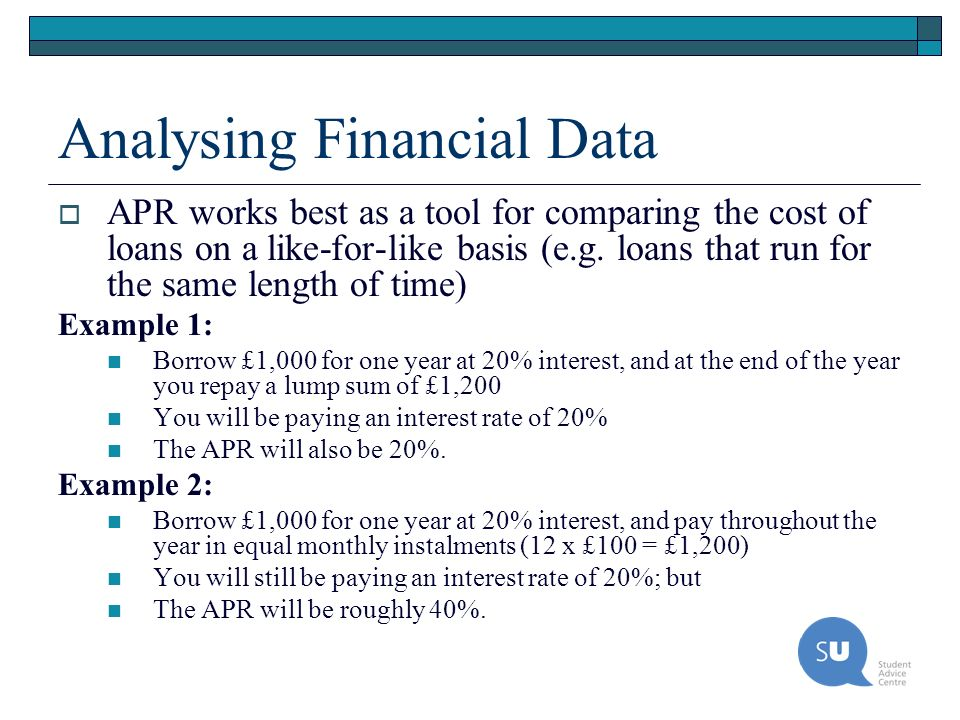 Analysing Financial Data