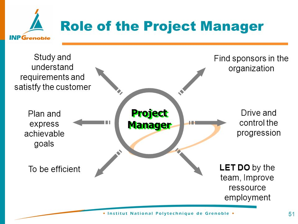 Project Leader's Role in Managing Conflict