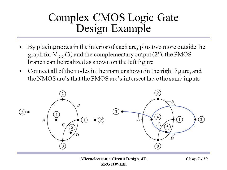 Modern Logic Gate Design Online Ideas - Schematic Diagram Series ...