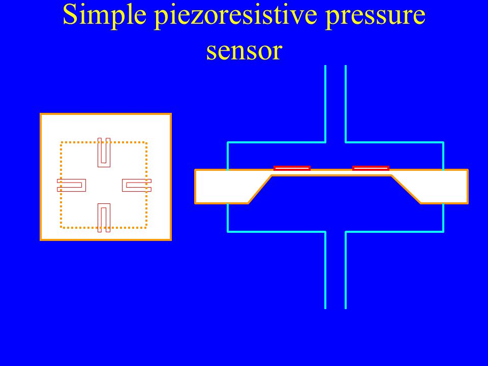 piezoresistive sensor working principle