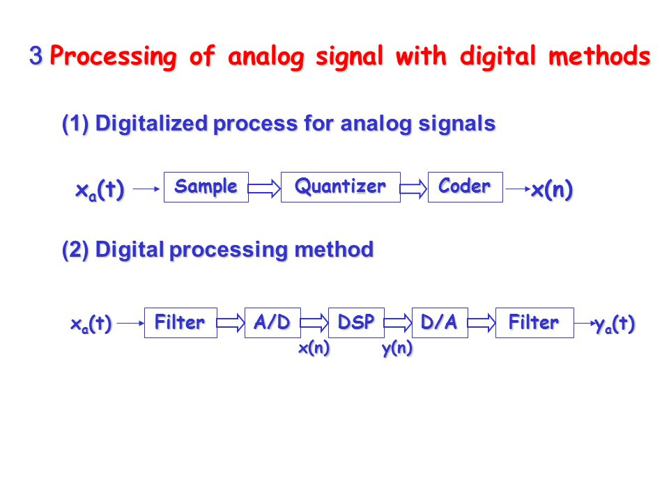 digital signals and systems pdf
