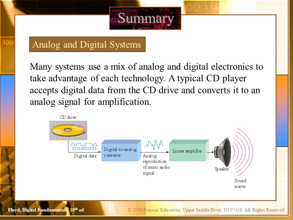 Summary Analog and Digital Systems.jpg