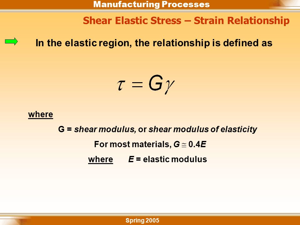 shear modulus and elastic relationship tips