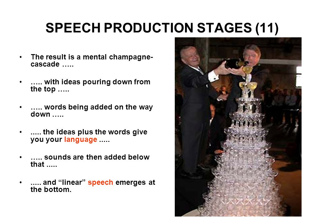 three stages in the articulation of The theory of lexical access reviewed in this article covers a sequence of processing stages beginning with the speaker's focusing on a target concept and ending with the initiation of articulation the initial stages of preparation are concerned with lexical selection, which is zooming in on the appropriate.