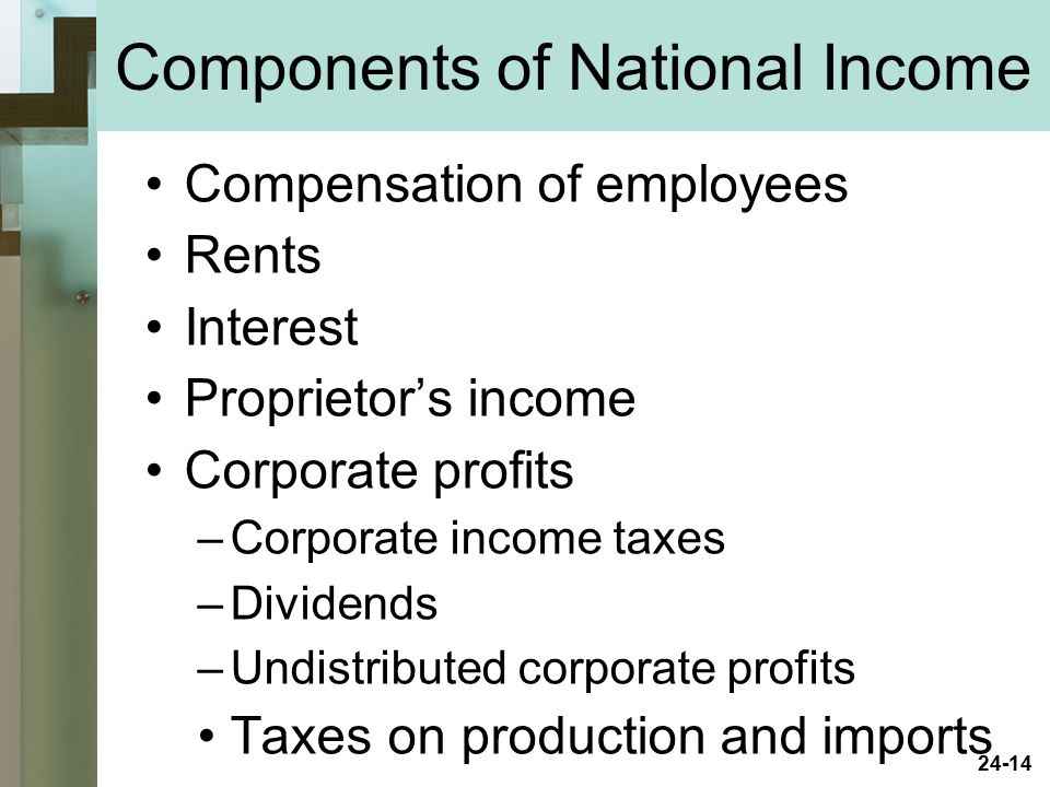 Components of National Income