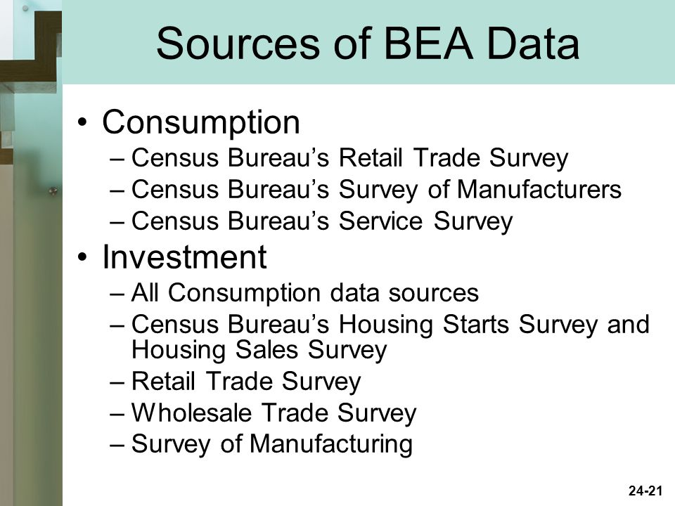 Sources of BEA Data Consumption Investment