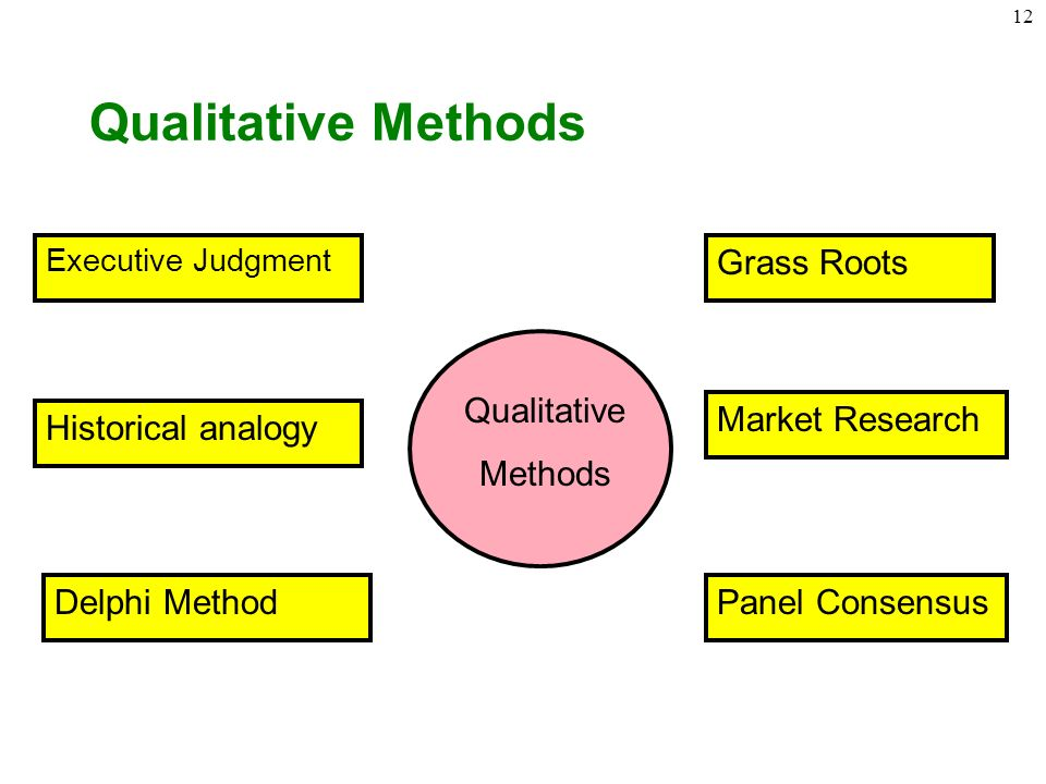 qualitative research in financial markets Methods in market research are not end in itself but specific ways to  our  qualitative market research makes it possible to comprehend all of.
