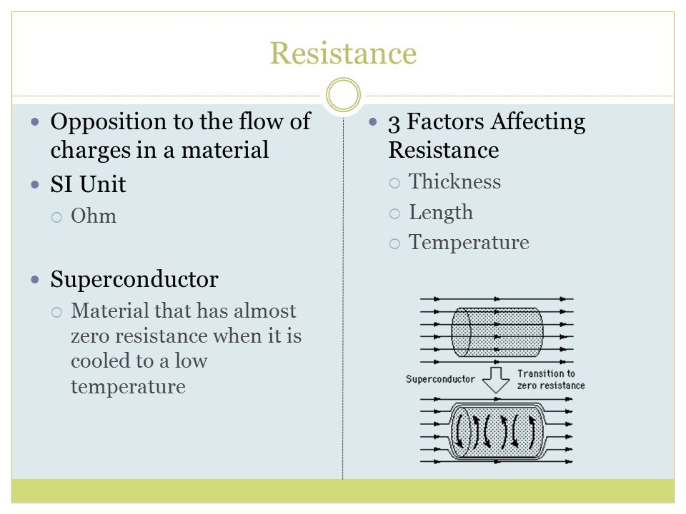Resistance Opposition to the flow of charges in a material SI Unit