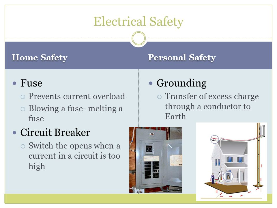 Electrical Safety Fuse Circuit Breaker Grounding Home Safety