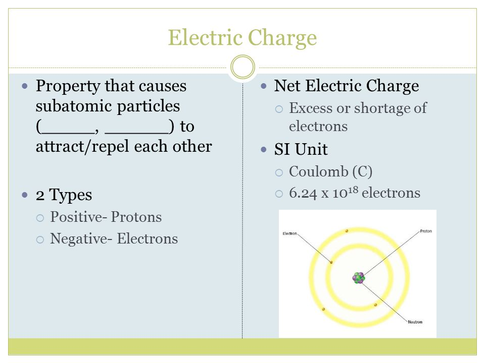 Electric Charge Property that causes subatomic particles (_____, ______) to attract/repel each other.