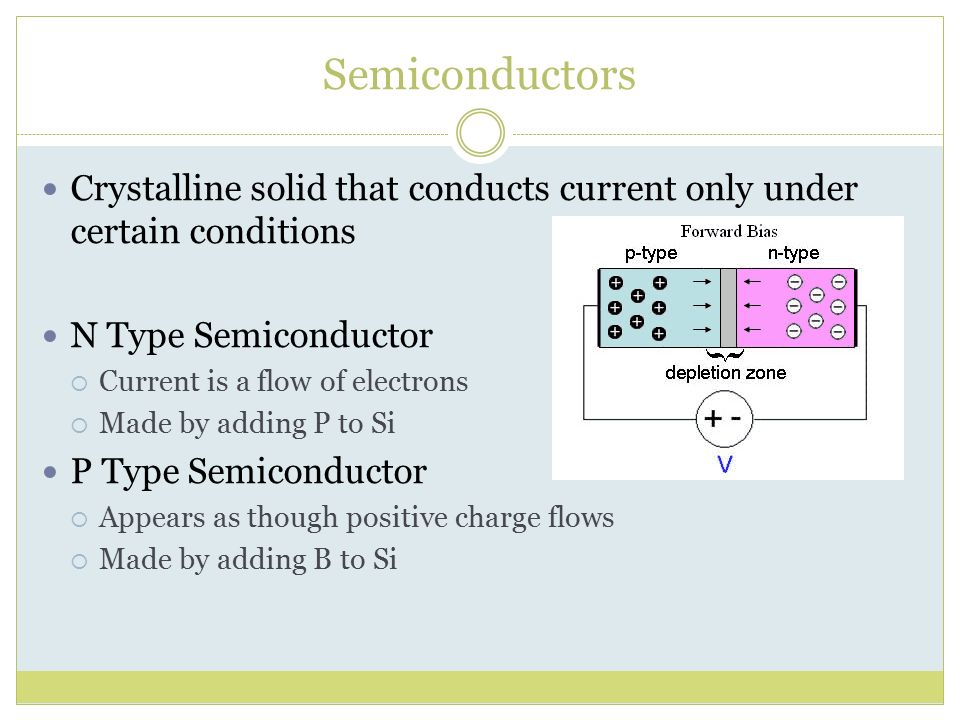 Semiconductors Crystalline solid that conducts current only under certain conditions. N Type Semiconductor.