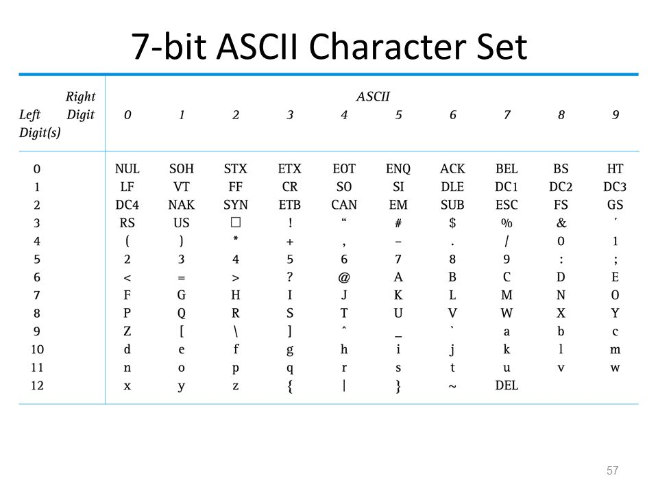 7 bit ascii table images reverse search for 7 bit ascii tabelle
