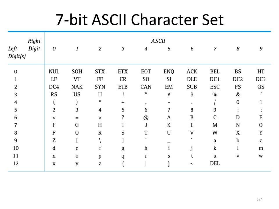 8 bit ascii table pdf