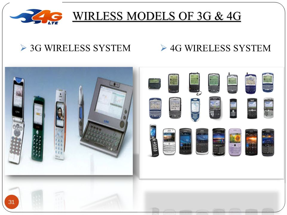 4g wireless system essay A monthly journal of computer science and fifth generation is based on 4g technologies the 5th wireless mobile wireless communication system.