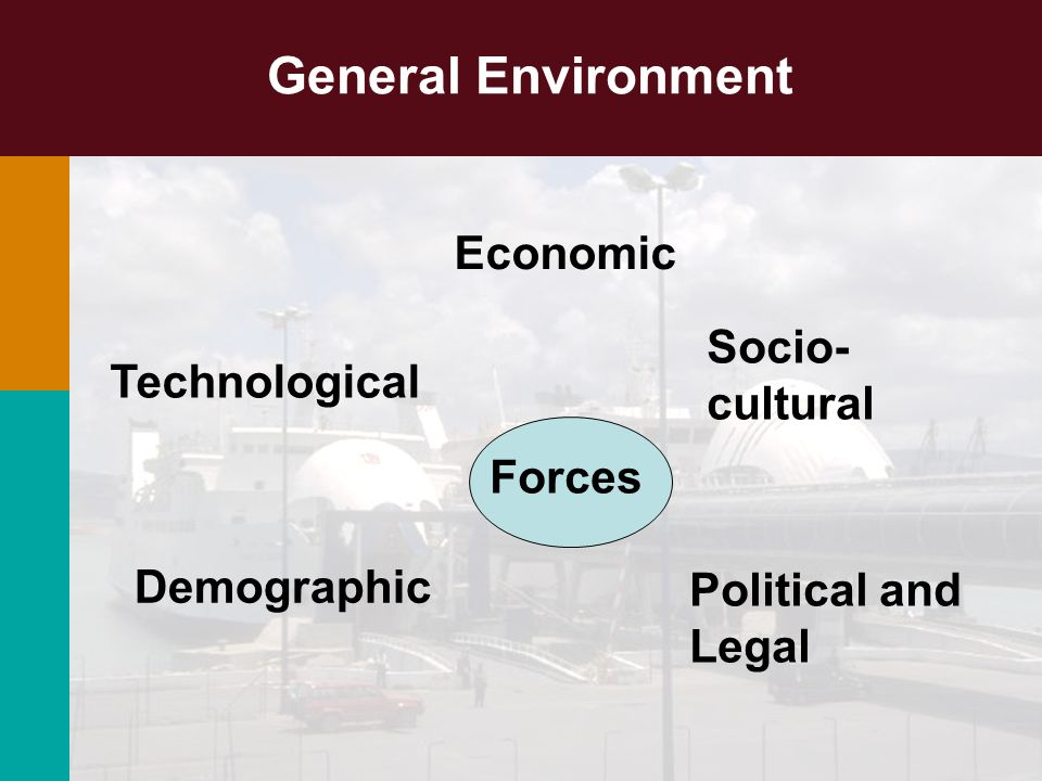 explore the political economic and socio cultural Socio-cultural factors affecting pregnancy outcome among the ogu  evidences have shown that, socio-cultural and economic factors have contributed to the increased.