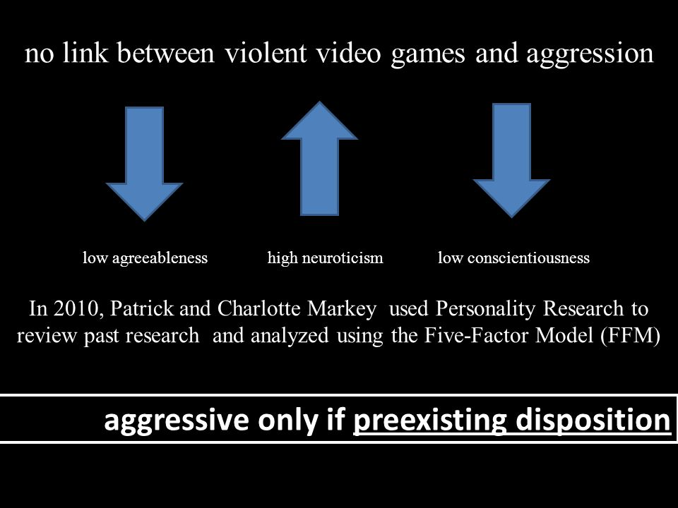 Research paper to buy video games and violence