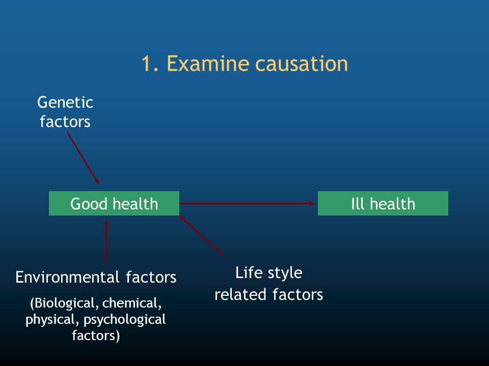factors of good health pdf